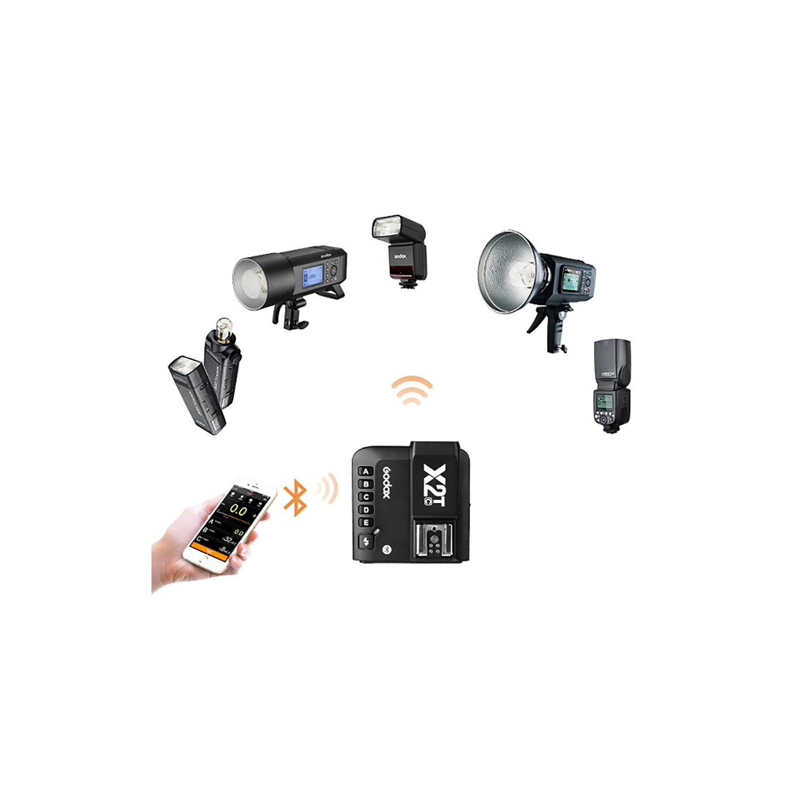 GODOX X2TC 2.4G TTL Flash Trigger Canon