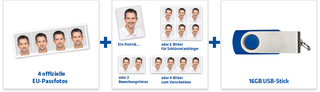 Digitale Passfotos bei Hartlauer