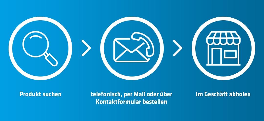 symbolische und schriftliche Erklärung des Hartlauer Click & Collect Services