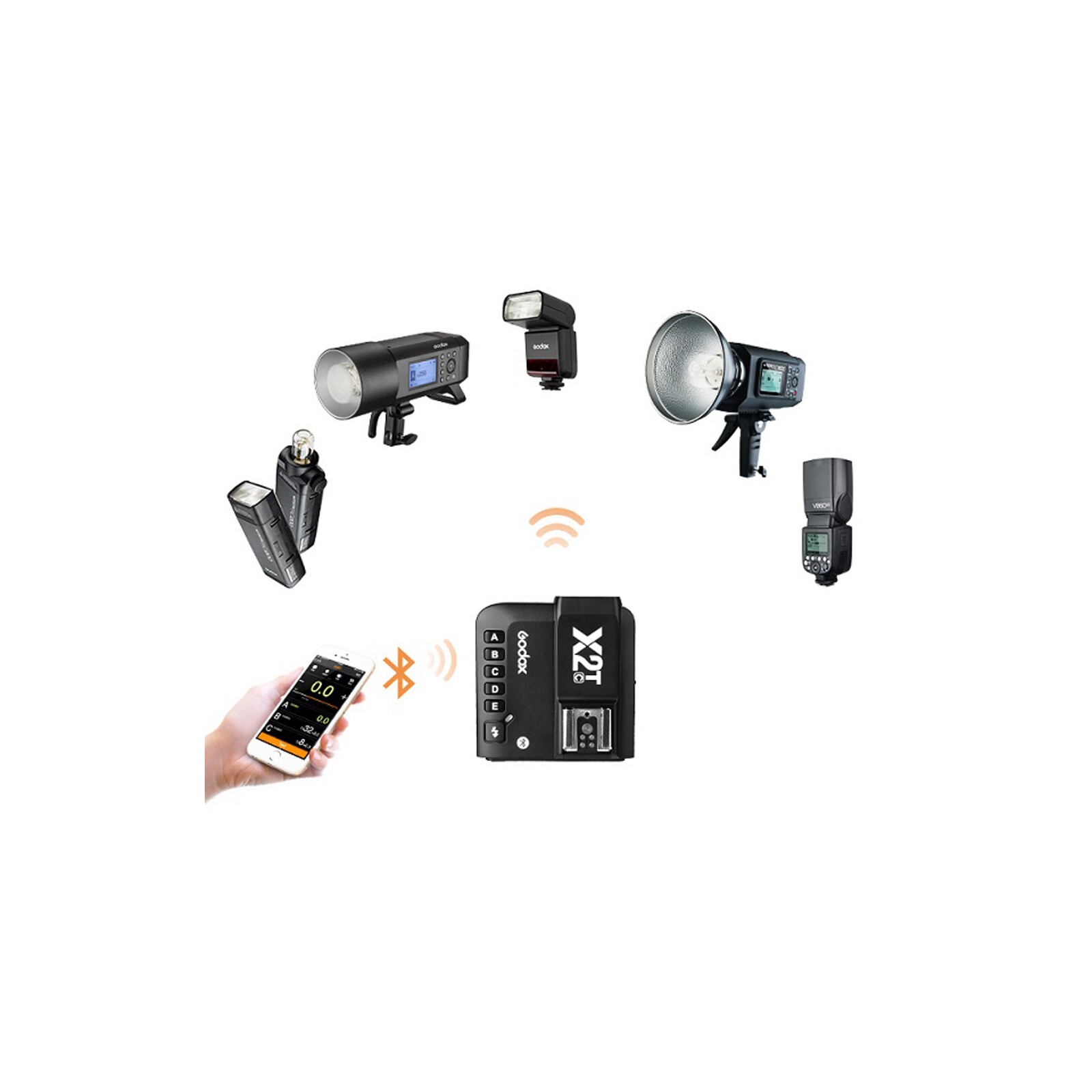 GODOX X2 2.4G TTL Flash Trigger Sony
