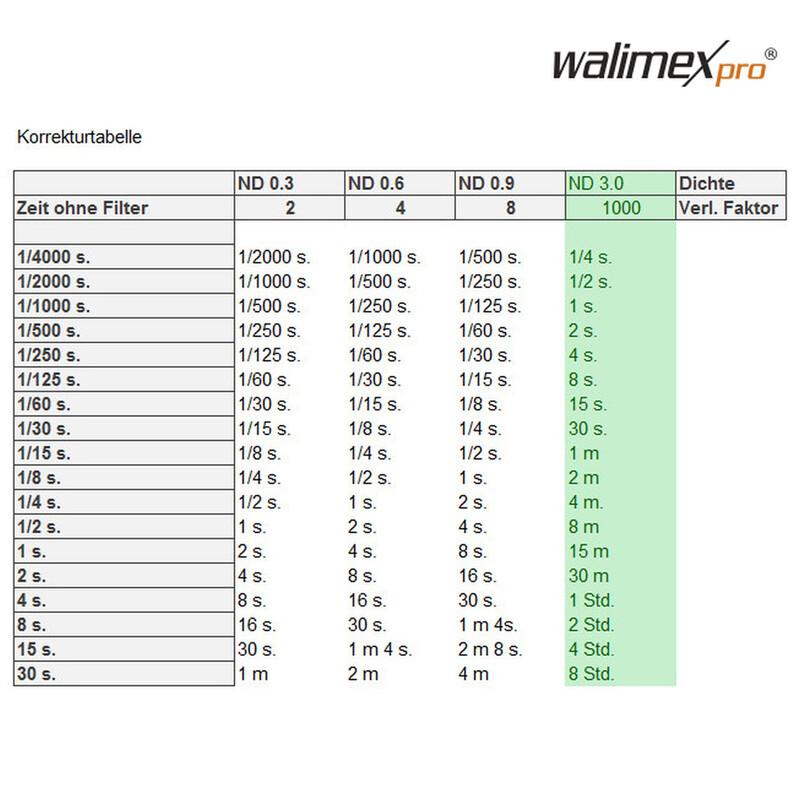 walimex pro Slim Graufilter ND1000 vergütet 86 mm