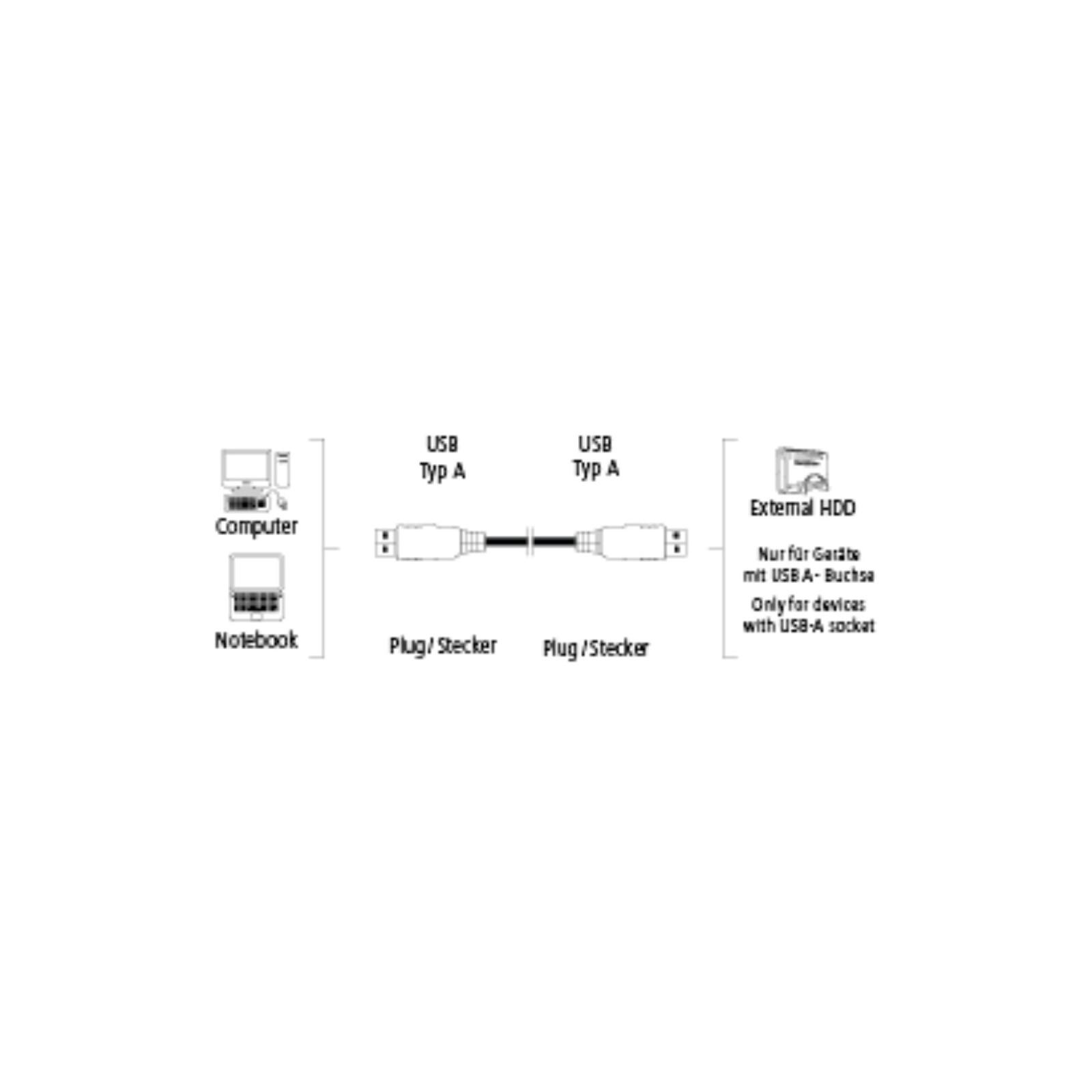 Hama 54500 USB-3.0 Kabel 1,8m