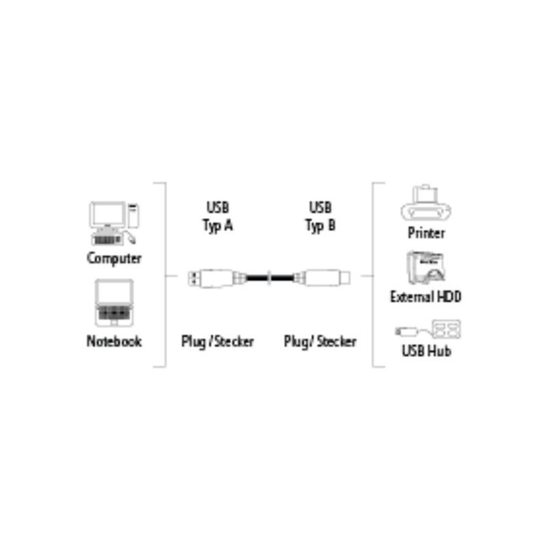Hama 46772 USB 2.0 Kabel vergoldet 3m