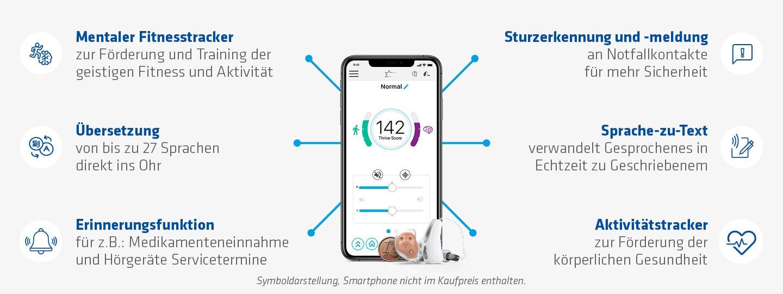 Smartphone mit Hörgerät und Centmünze mit verschiedenen smarten Funktionen im Überblick