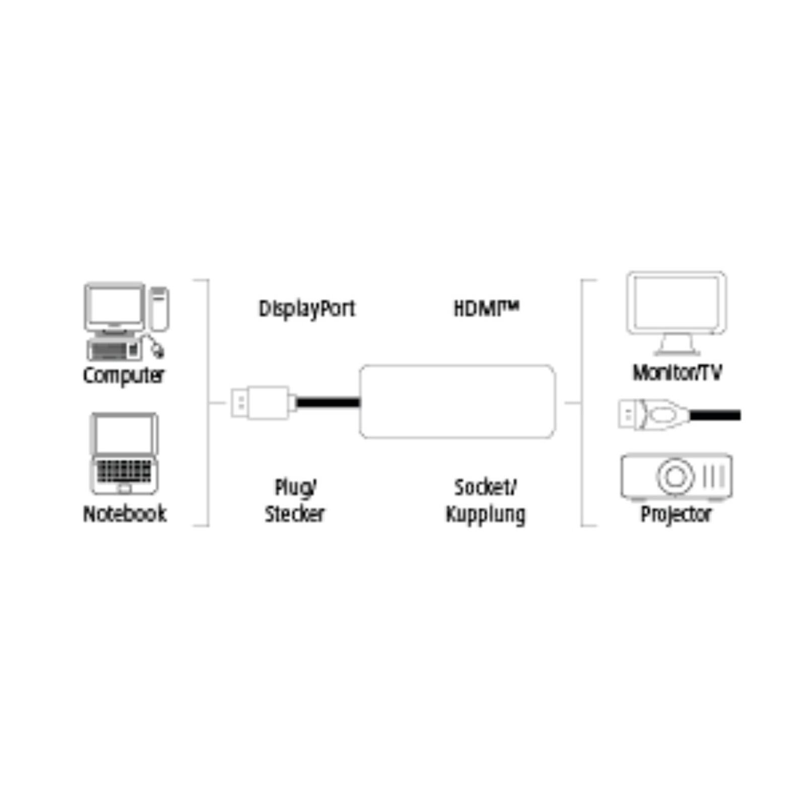 Hama DisplayPort-Adapter für HDMI Ultra HD