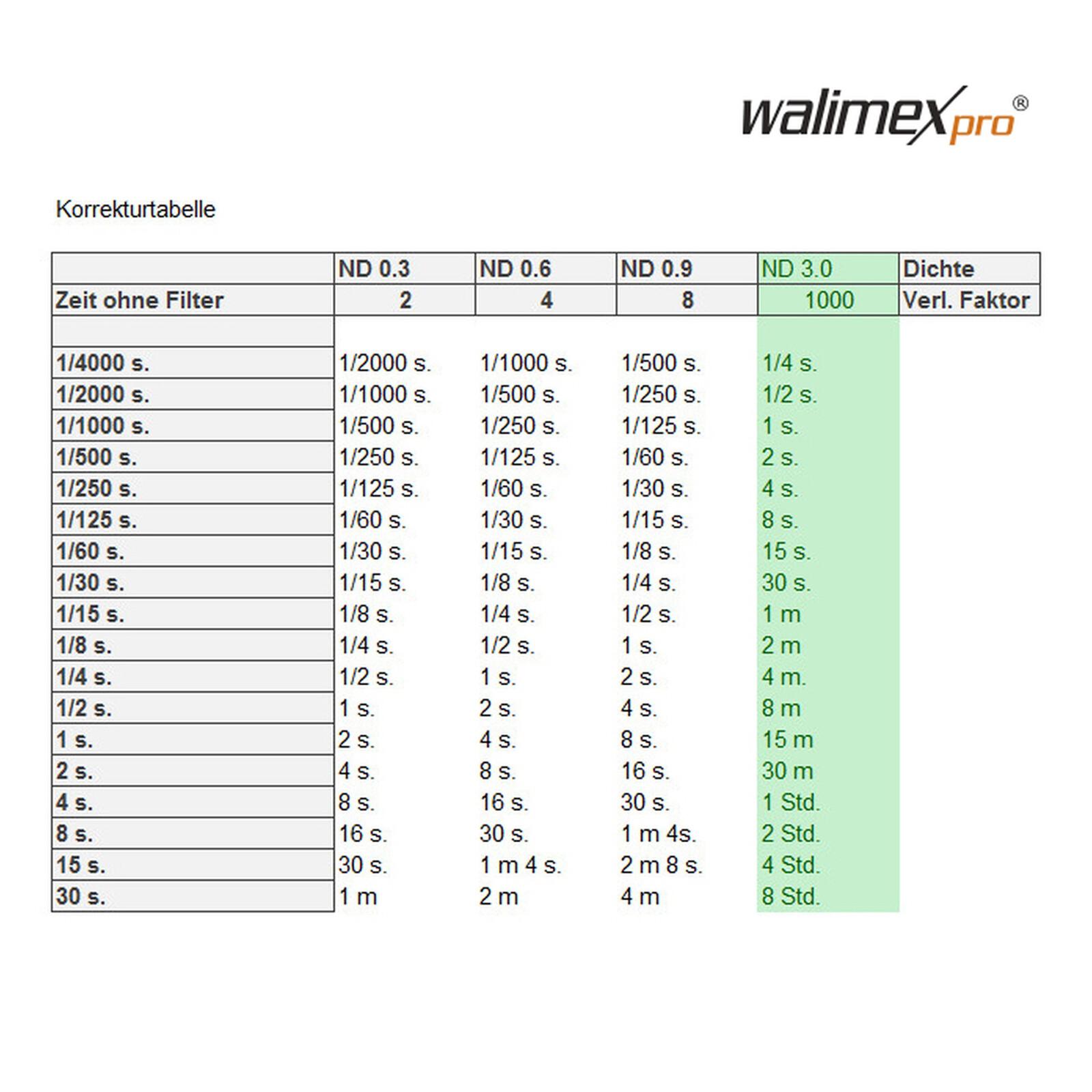walimex pro Slim Graufilter ND1000 vergütet 72 mm