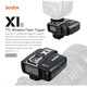 GODOX X1TC Trigger Canon