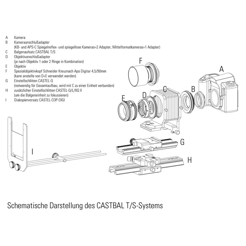 Novoflex CASTBAL TS90 Komplettset
