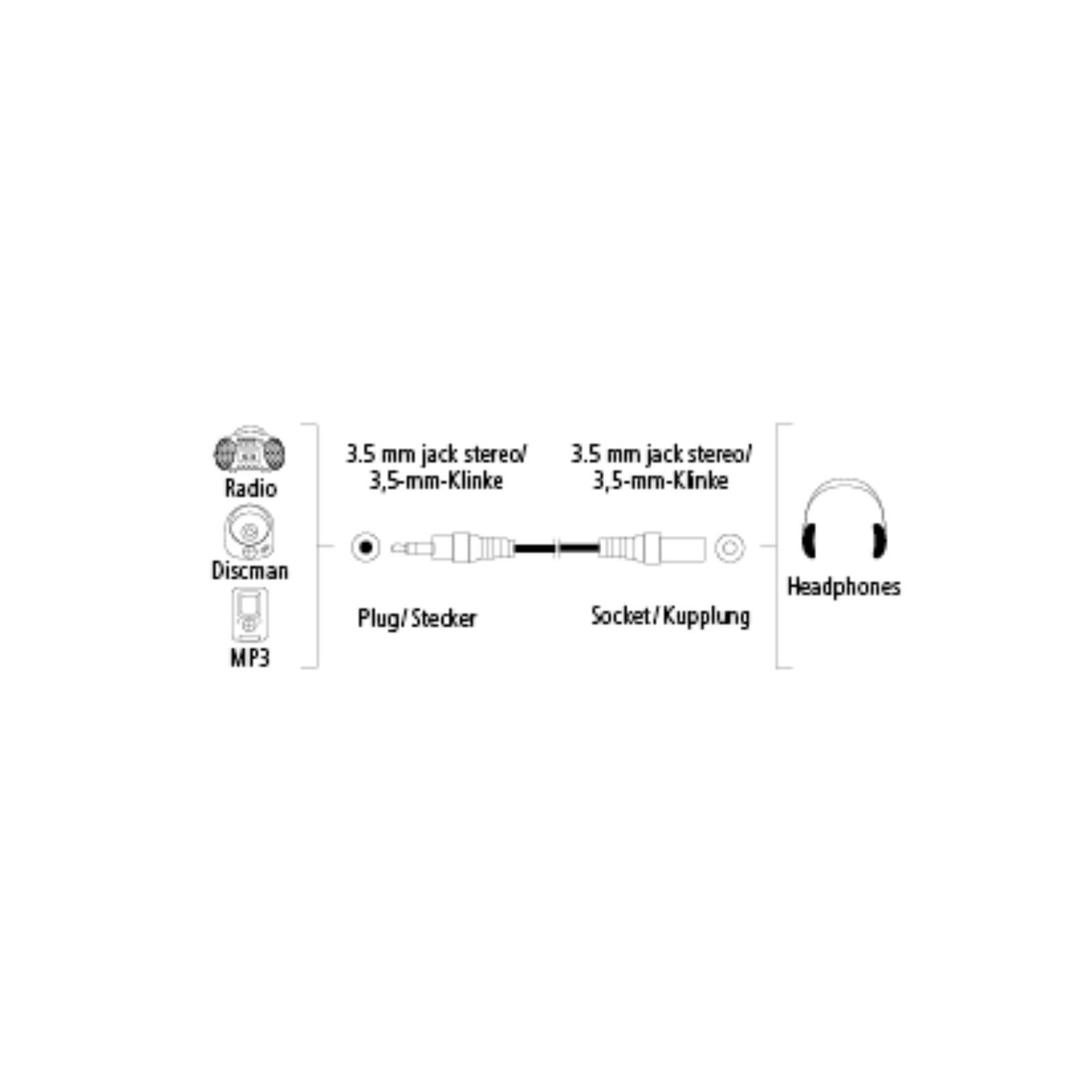 Hama 122313 Audio-Verlängerung 3,5-mm-Klinke 1,5m