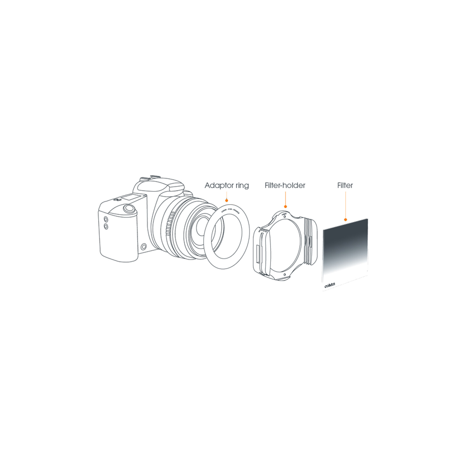 Cokin A060 Center Spot Incolor 1