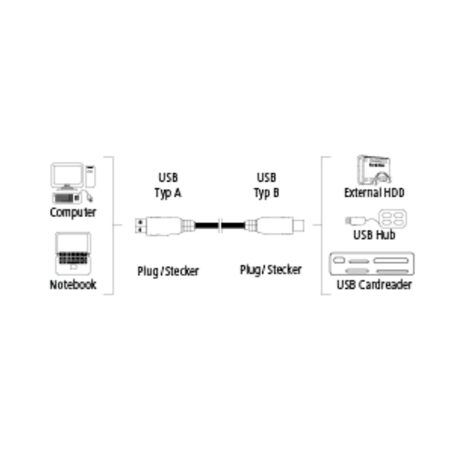 Hama USB 3.0 Kabel geschirmt 1,80m