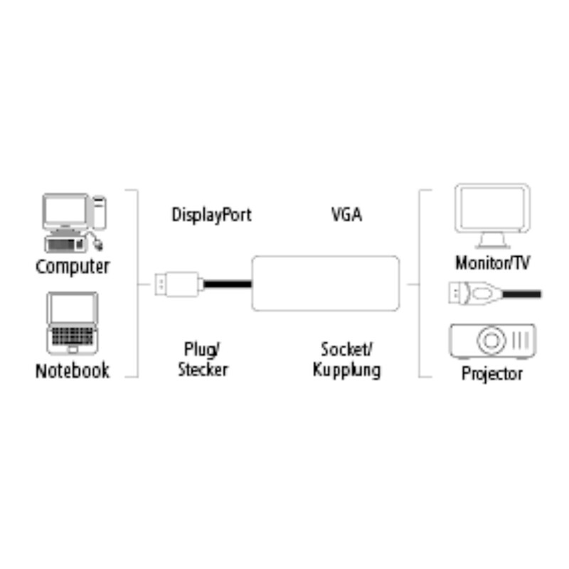 Hama 53772 DisplayPort-Adapter VGA